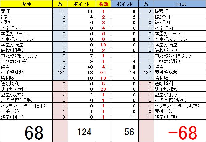 13909_03ファン満足度指数計算式