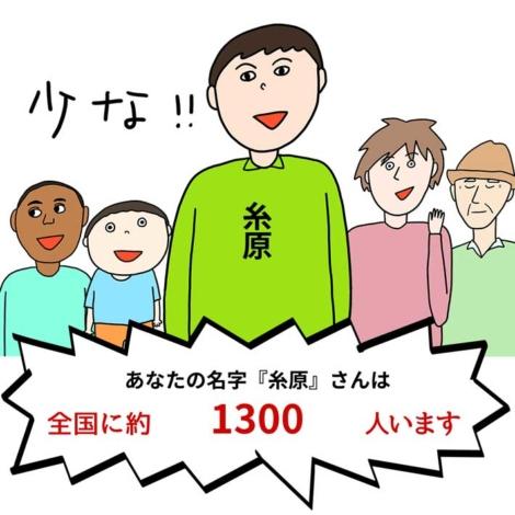 itohara