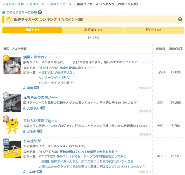 ブログ村のキャプチャ画面