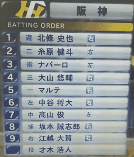 2019年2月23日阪神タイガース先発