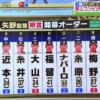 2019年阪神の開幕オーダー