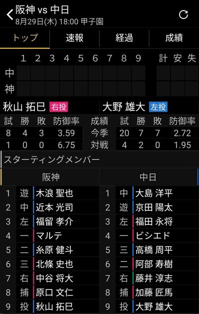 2019年8月29日阪神vs.中日戦先発オーダー